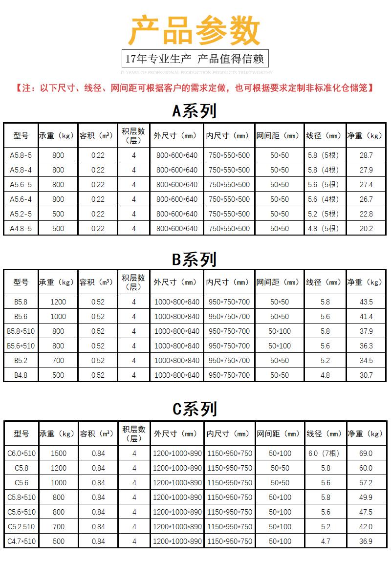产品规格参数-大江仓储笼