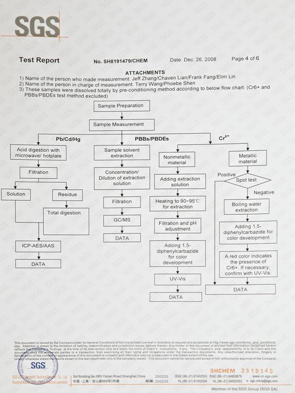 SGS检测报告-4