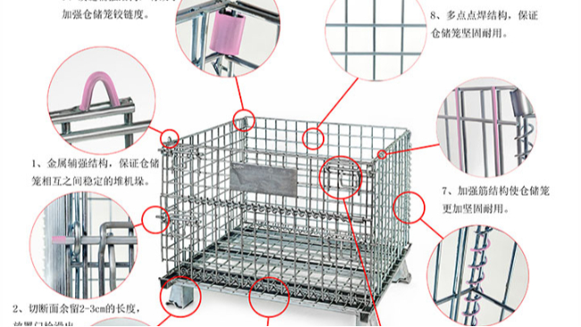 仓储笼的细节及各个部位的作用